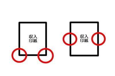 契約 書 印紙 割印 位置